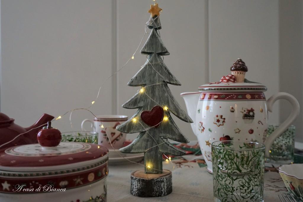 Colazione di Natale a casa di Bianca